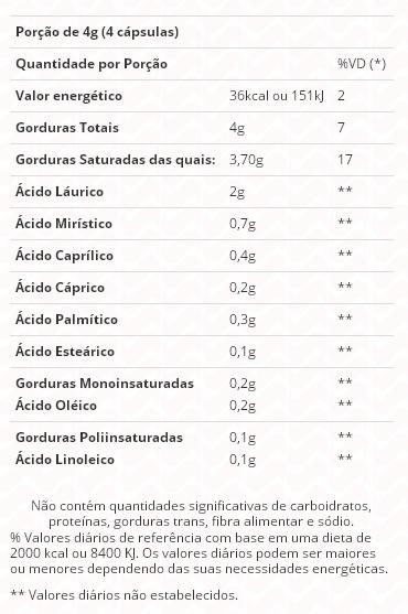 Resultado de imagem para vitafor caps oleo de coco 1g 120 caps